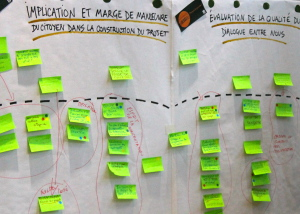 facilitation post it